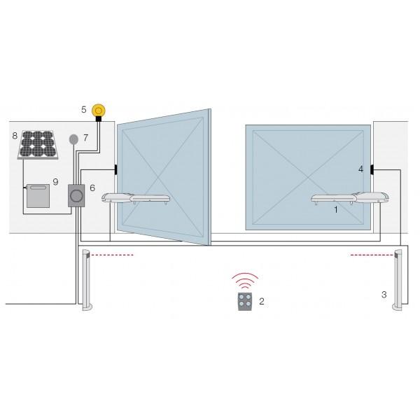 kit portail battant solaire nice wingokit 4024 solemyo. Black Bedroom Furniture Sets. Home Design Ideas